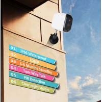 WiFi Security Camera with Battery -Outdoor/Indoor